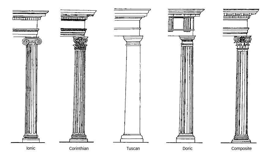 Roman Order (Sumber: History of Interior Design, John Pile)